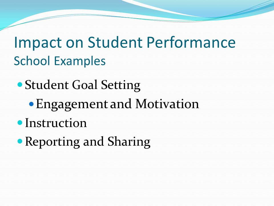 Impact on Student Performance School Examples Student Goal Setting Engagement and Motivation Instruction Reporting and Sharing