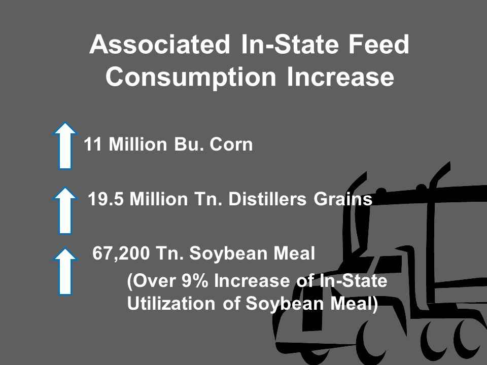 11 Million Bu. Corn 19.5 Million Tn. Distillers Grains 67,200 Tn.