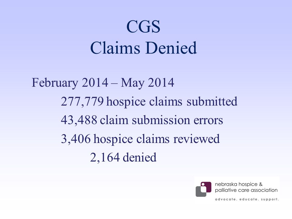 CGS Claims Denied February 2014 – May 2014 277,779 hospice claims submitted 43,488 claim submission errors 3,406 hospice claims reviewed 2,164 denied
