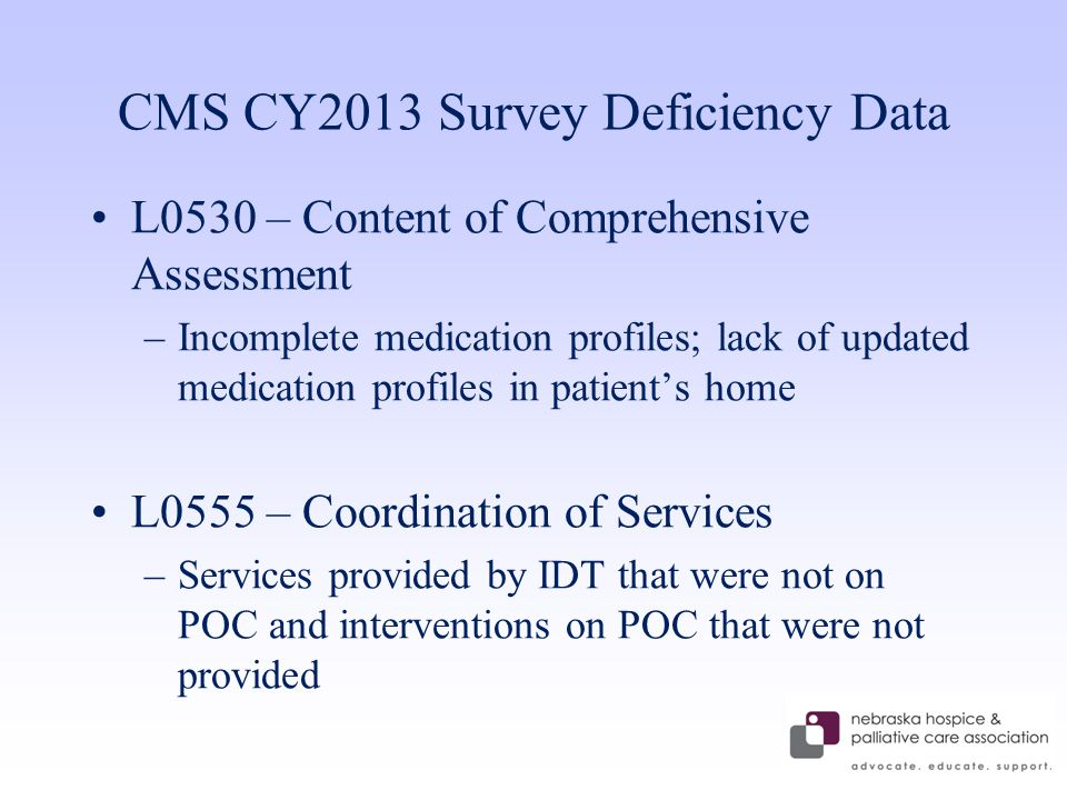 CMS CY2013 Survey Deficiency Data L0530 – Content of Comprehensive Assessment –Incomplete medication profiles; lack of updated medication profiles in patient's home L0555 – Coordination of Services –Services provided by IDT that were not on POC and interventions on POC that were not provided