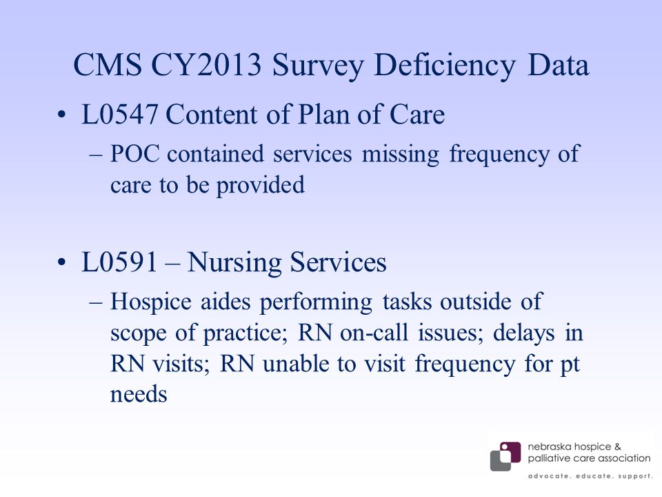 CMS CY2013 Survey Deficiency Data L0547 Content of Plan of Care –POC contained services missing frequency of care to be provided L0591 – Nursing Services –Hospice aides performing tasks outside of scope of practice; RN on-call issues; delays in RN visits; RN unable to visit frequency for pt needs