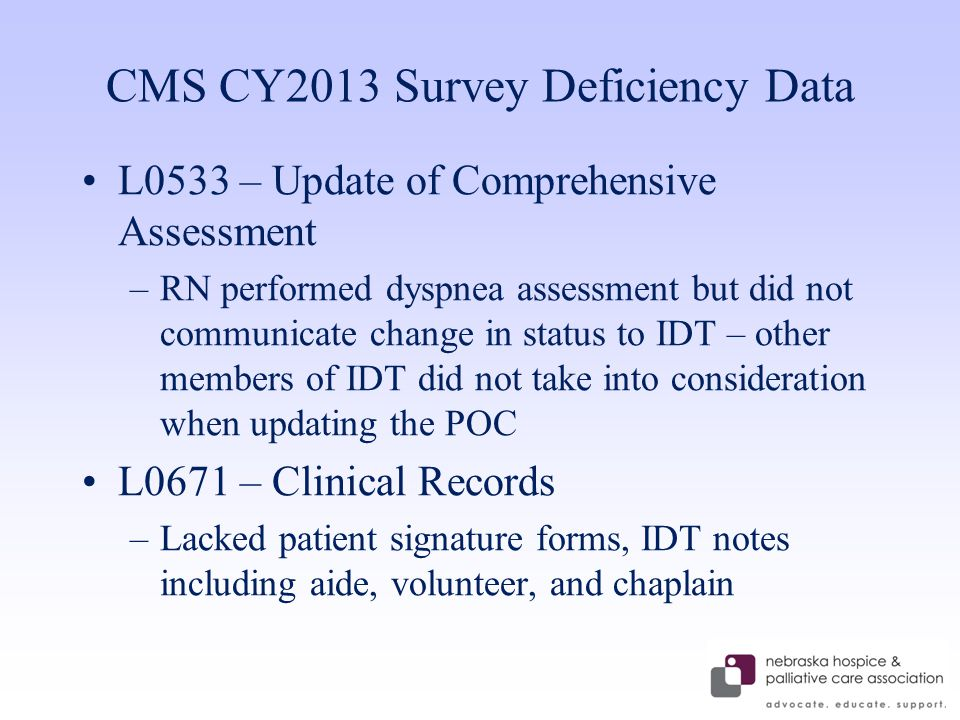 CMS CY2013 Survey Deficiency Data L0533 – Update of Comprehensive Assessment –RN performed dyspnea assessment but did not communicate change in status to IDT – other members of IDT did not take into consideration when updating the POC L0671 – Clinical Records –Lacked patient signature forms, IDT notes including aide, volunteer, and chaplain