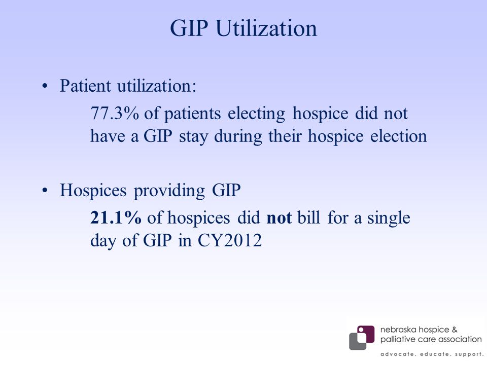 GIP Utilization Patient utilization: 77.3% of patients electing hospice did not have a GIP stay during their hospice election Hospices providing GIP 21.1% of hospices did not bill for a single day of GIP in CY2012
