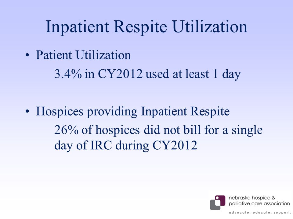 Inpatient Respite Utilization Patient Utilization 3.4% in CY2012 used at least 1 day Hospices providing Inpatient Respite 26% of hospices did not bill for a single day of IRC during CY2012