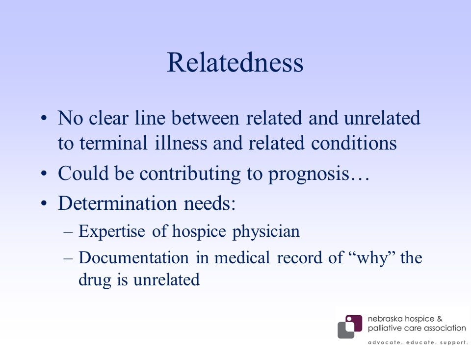 Relatedness No clear line between related and unrelated to terminal illness and related conditions Could be contributing to prognosis… Determination needs: –Expertise of hospice physician –Documentation in medical record of why the drug is unrelated