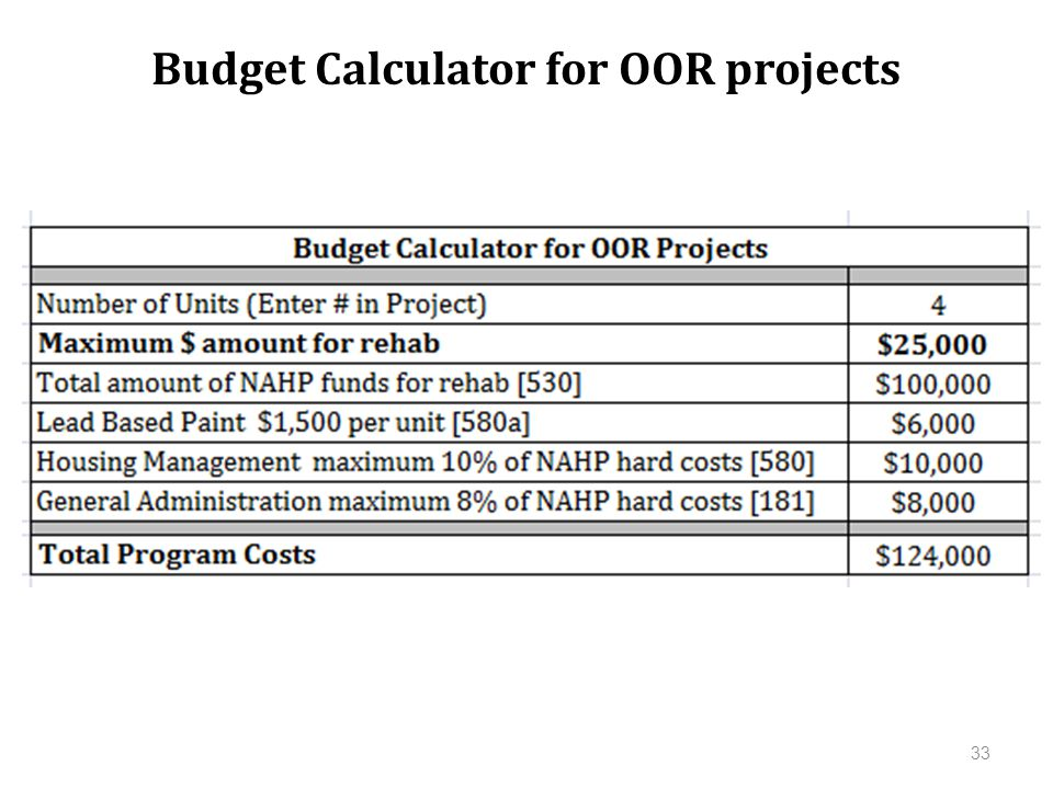 Budget Calculator for OOR projects 33