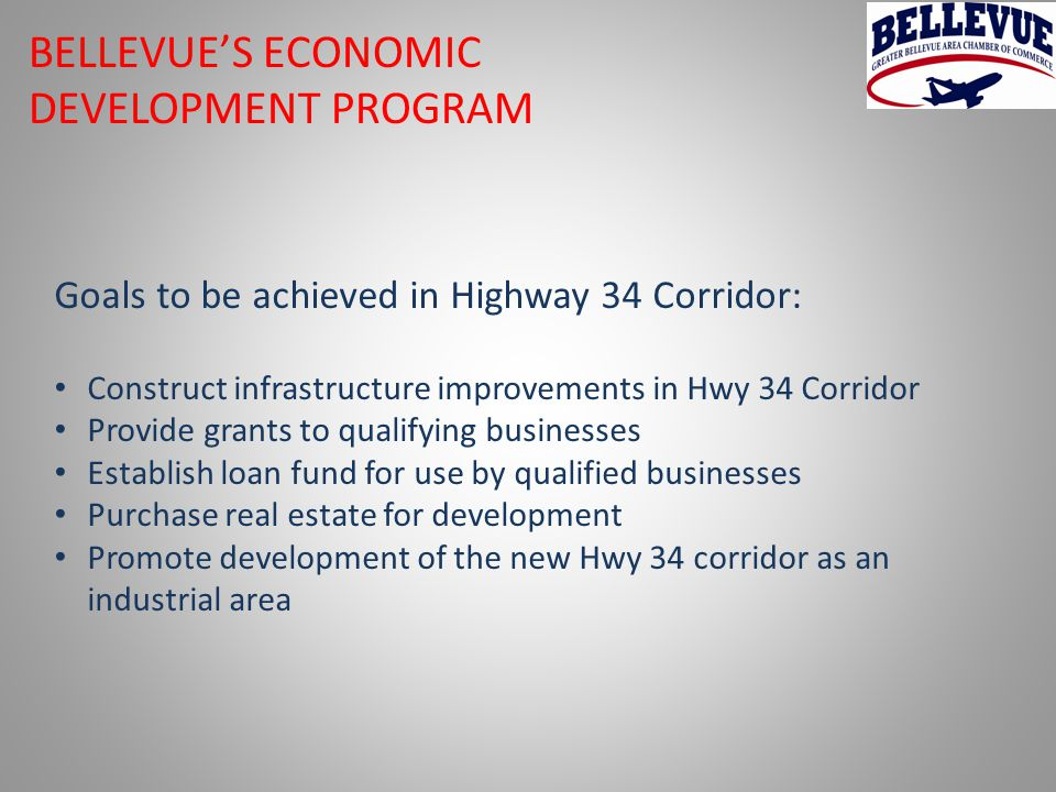 BELLEVUE'S ECONOMIC DEVELOPMENT PROGRAM Goals to be achieved in Highway 34 Corridor: Construct infrastructure improvements in Hwy 34 Corridor Provide grants to qualifying businesses Establish loan fund for use by qualified businesses Purchase real estate for development Promote development of the new Hwy 34 corridor as an industrial area