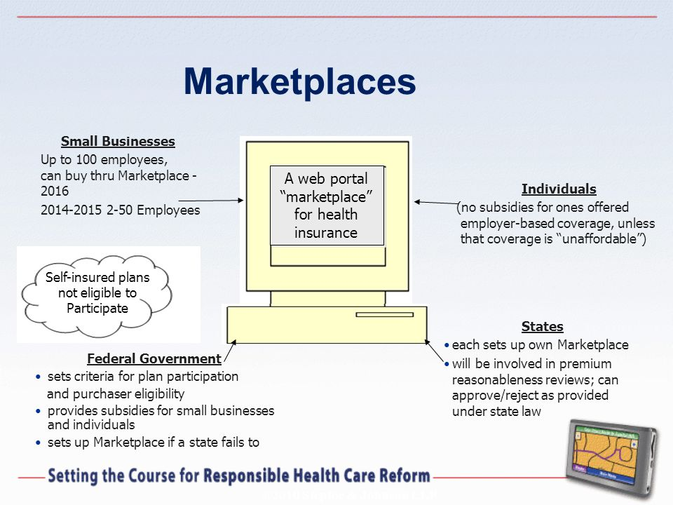 ©2010 Steptoe & Johnson LLP Marketplaces A web portal marketplace for health insurance Federal Government sets criteria for plan participation and purchaser eligibility provides subsidies for small businesses and individuals sets up Marketplace if a state fails to Individuals (no subsidies for ones offered employer-based coverage, unless that coverage is unaffordable ) Small Businesses Up to 100 employees, can buy thru Marketplace - 2016 2014-2015 2-50 Employees States each sets up own Marketplace will be involved in premium reasonableness reviews; can approve/reject as provided under state law Self-insured plans not eligible to Participate