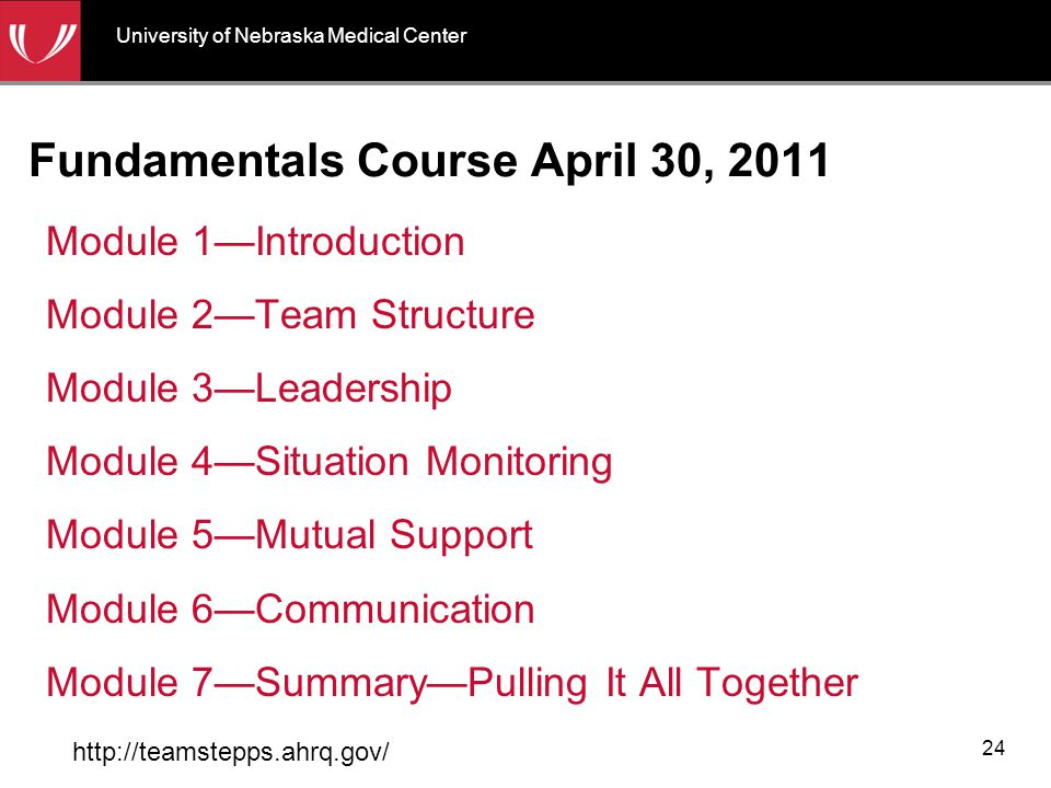 Fundamentals Course April 30, 2011 Module 1—Introduction Module 2—Team Structure Module 3—Leadership Module 4—Situation Monitoring Module 5—Mutual Sup