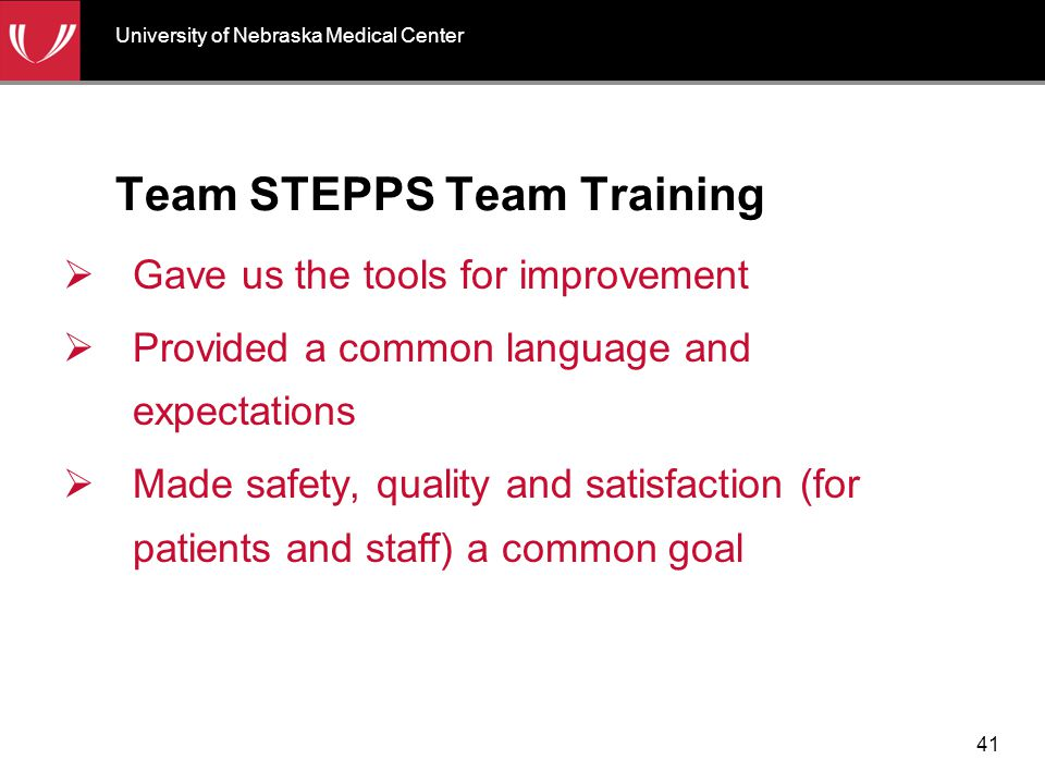 Team STEPPS Team Training  Gave us the tools for improvement  Provided a common language and expectations  Made safety, quality and satisfaction (f