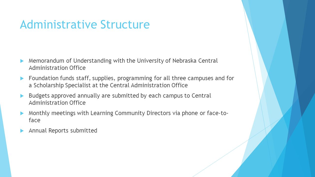 Administrative Structure  Memorandum of Understanding with the University of Nebraska Central Administration Office  Foundation funds staff, supplies, programming for all three campuses and for a Scholarship Specialist at the Central Administration Office  Budgets approved annually are submitted by each campus to Central Administration Office  Monthly meetings with Learning Community Directors via phone or face-to- face  Annual Reports submitted