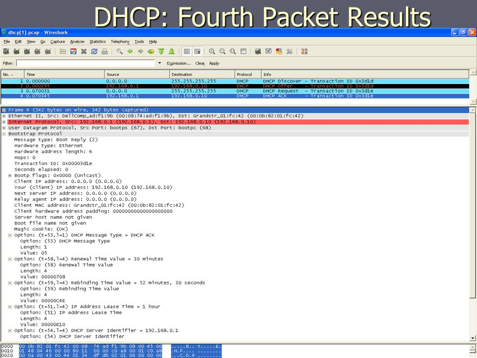 DHCP: Fourth Packet Results