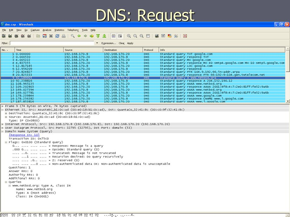 DNS: Request