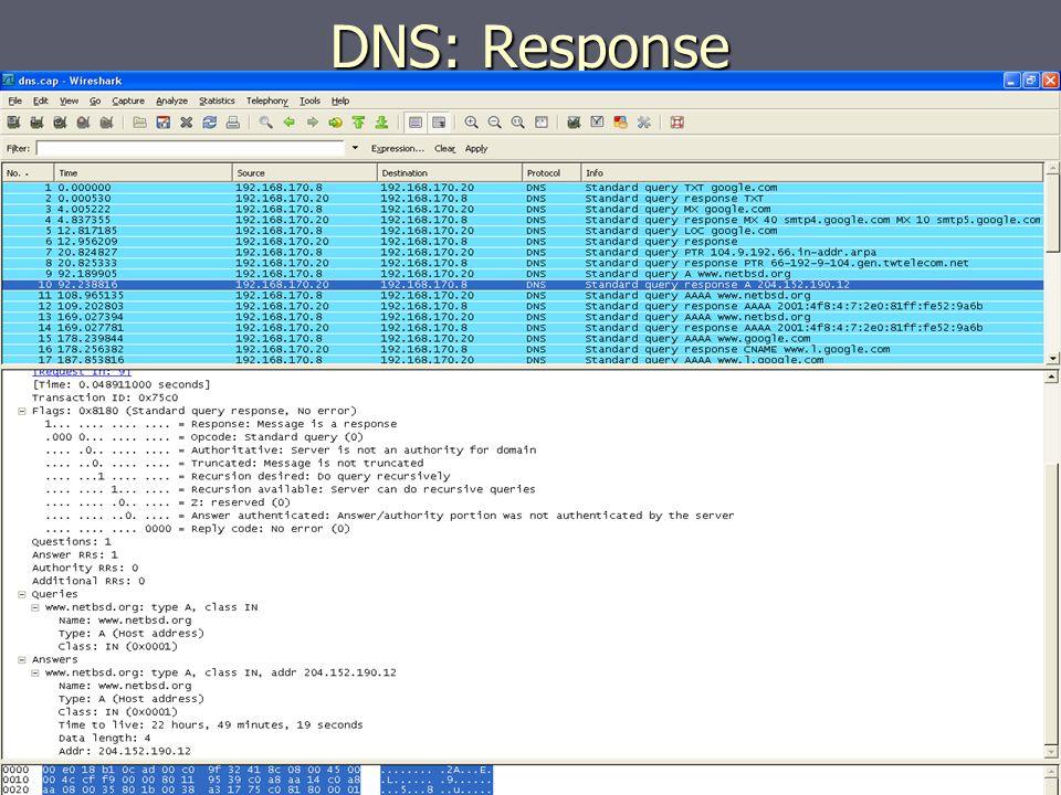 DNS: Response