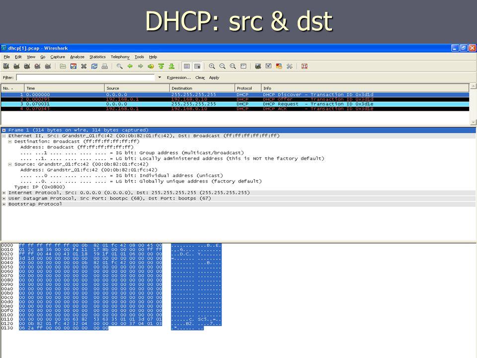 DHCP: src & dst