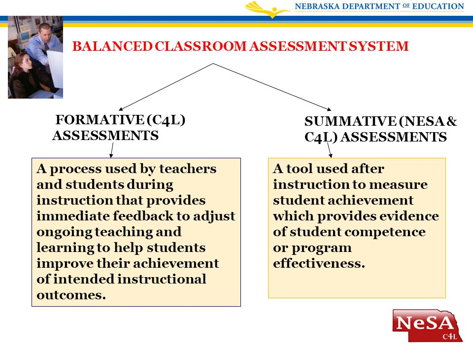 BALANCED CLASSROOM ASSESSMENT SYSTEM FORMATIVE (C4L) ASSESSMENTS SUMMATIVE (NESA & C4L) ASSESSMENTS A process used by teachers and students during ins