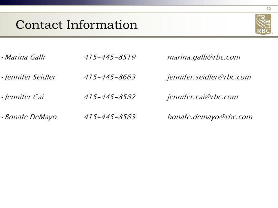 20 Contact Information Marina Galli415-445-8519marina.galli@rbc.com Jennifer Seidler415-445-8663jennifer.seidler@rbc.com Jennifer Cai415-445-8582jennifer.cai@rbc.com Bonafe DeMayo415-445-8583bonafe.demayo@rbc.com