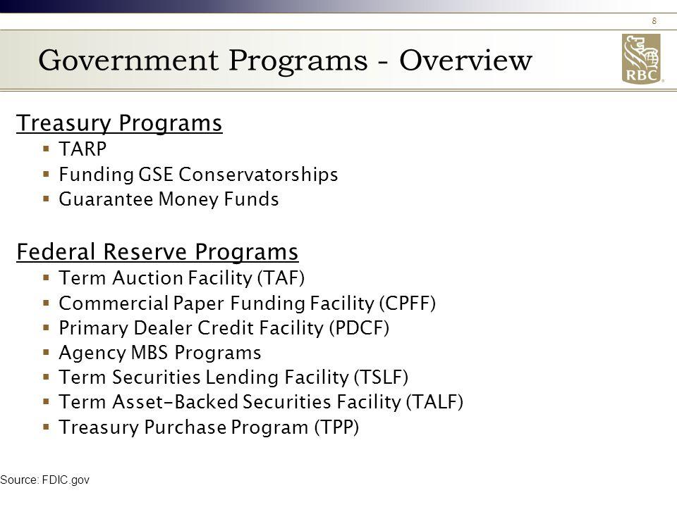 9 Government Programs ProgramTotal Commitments Spent (as of 4/30/09) Government as Investor$9.0 trillion$1.6 trillion Commercial Paper$1.6 trillion$178 billion U.S.