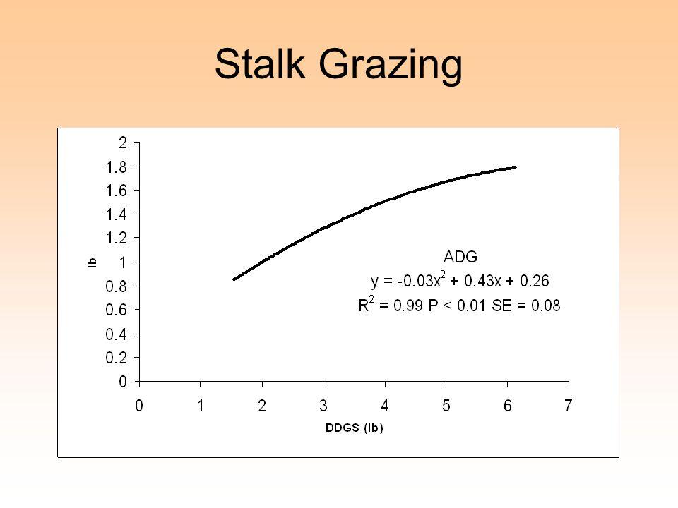 Stalk Grazing