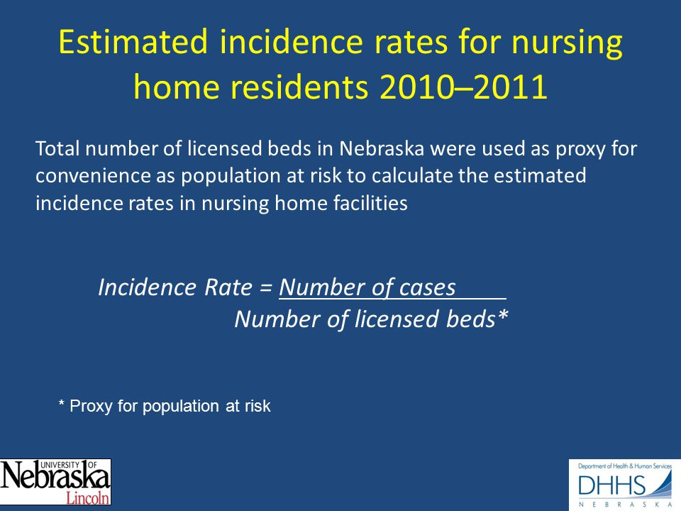 Estimated incidence rates for nursing home residents 2010 ̶ 2011 Total number of licensed beds in Nebraska were used as proxy for convenience as population at risk to calculate the estimated incidence rates in nursing home facilities * Proxy for population at risk Incidence Rate = Number of cases Number of licensed beds*