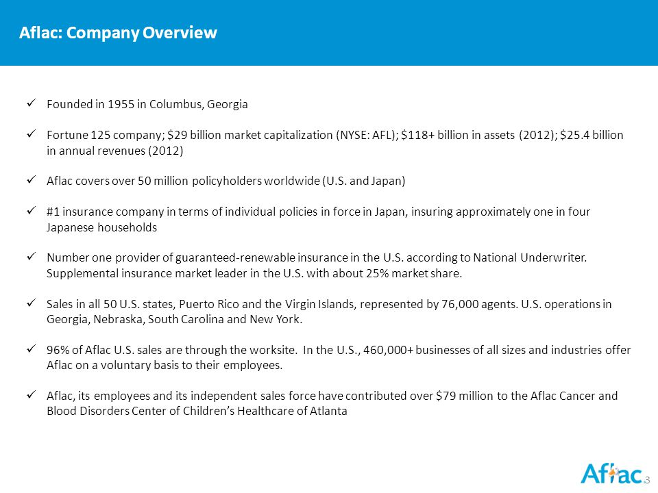 Aflac: Company Overview Founded in 1955 in Columbus, Georgia Fortune 125 company; $29 billion market capitalization (NYSE: AFL); $118+ billion in assets (2012); $25.4 billion in annual revenues (2012) Aflac covers over 50 million policyholders worldwide (U.S.