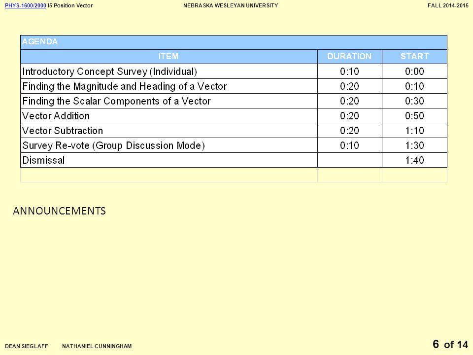 PHYS-1600/2000PHYS-1600/2000 I5 Position VectorNEBRASKA WESLEYAN UNIVERSITYFALL 2014-2015 DEAN SIEGLAFF NATHANIEL CUNNINGHAM of 14 6 ANNOUNCEMENTS