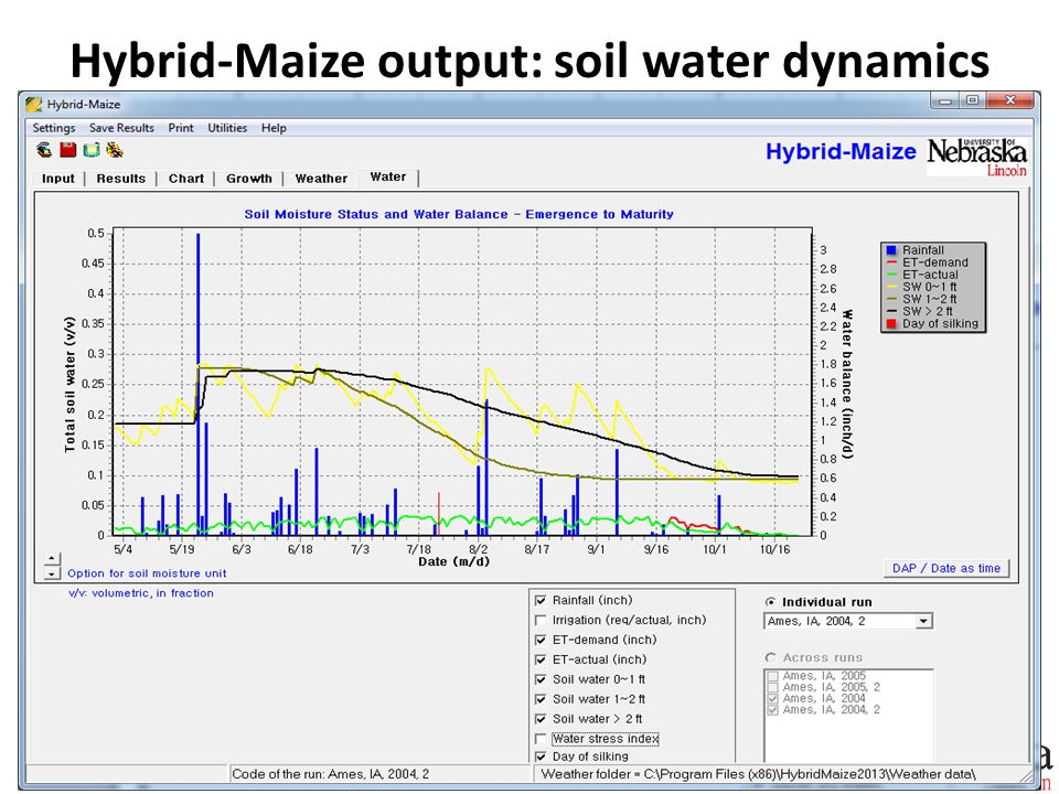 HM simulation of soil water dynamics and crop water stress: Mead, NE, 2005