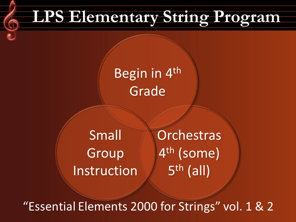 LPS Elementary String Program Orchestras 4 th (some) 5 th (all) Orchestras 4 th (some) 5 th (all) Begin in 4 th Grade Small Group Instruction