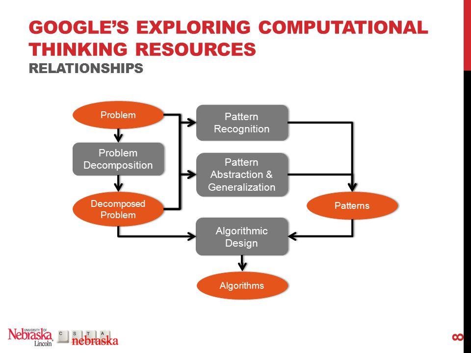 GOOGLE'S EXPLORING COMPUTATIONAL THINKING RESOURCES EXAMPLE 1 9 go