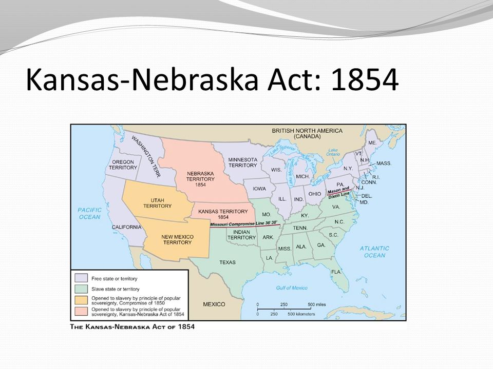 Kansas-Nebraska Act: 1854