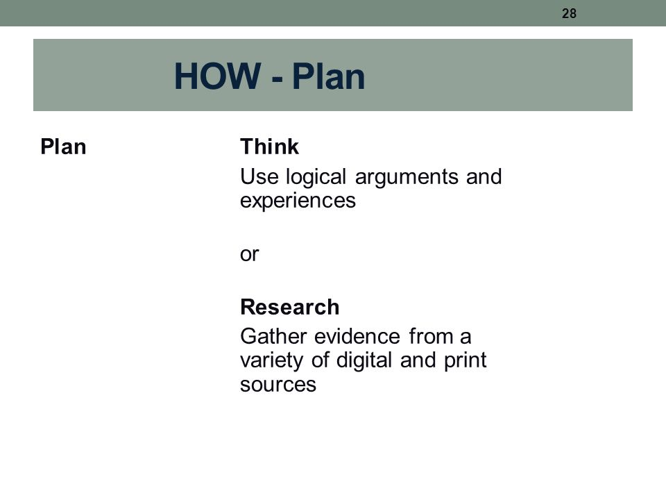 HOW - Plan PlanThink Use logical arguments and experiences or Research Gather evidence from a variety of digital and print sources 28