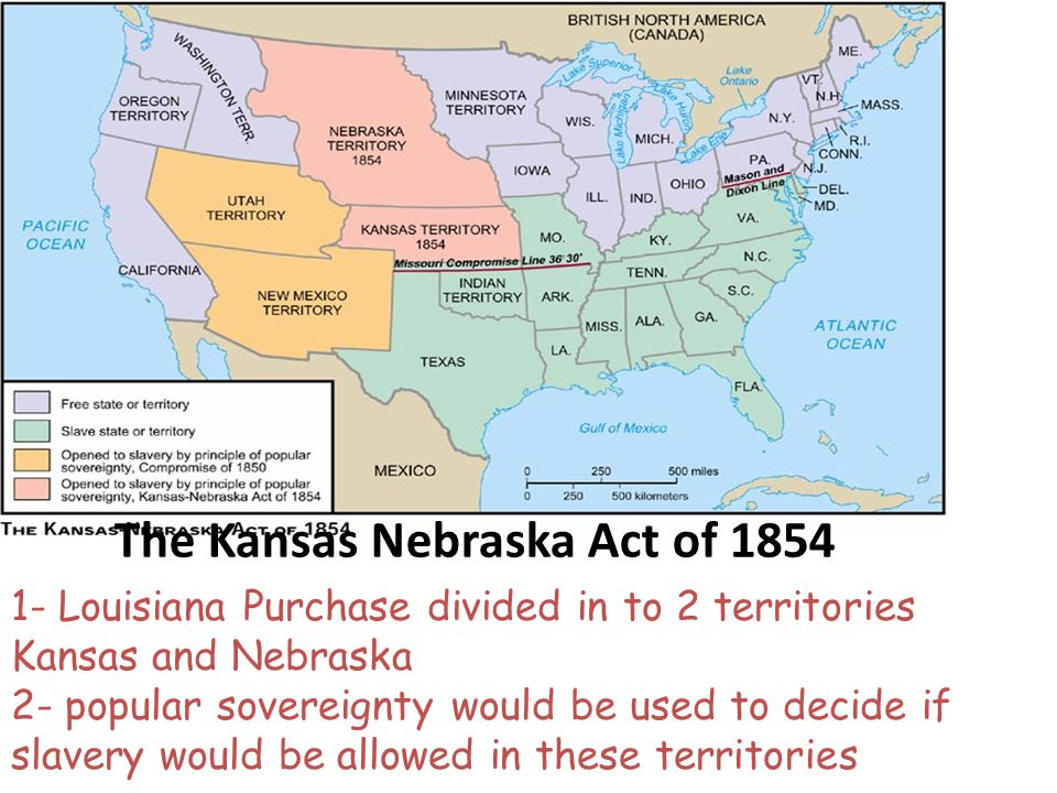 1- Louisiana Purchase divided in to 2 territories Kansas and Nebraska 2- popular sovereignty would be used to decide if slavery would be allowed in these territories The Kansas Nebraska Act of 1854