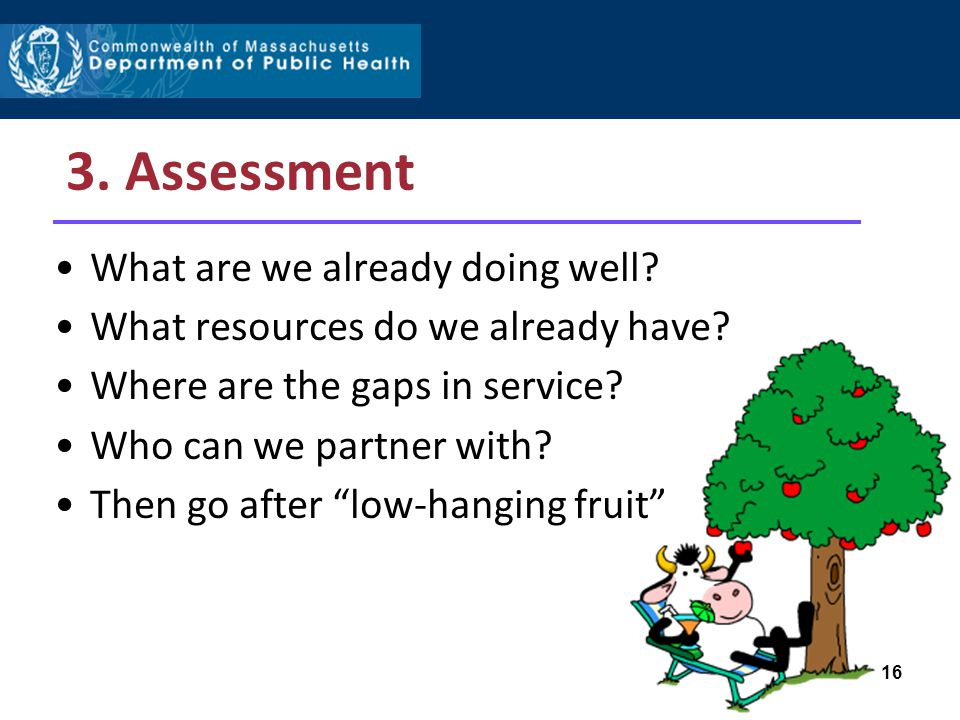 3. Assessment What are we already doing well. What resources do we already have.