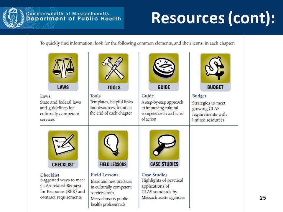 25 Resources (cont):