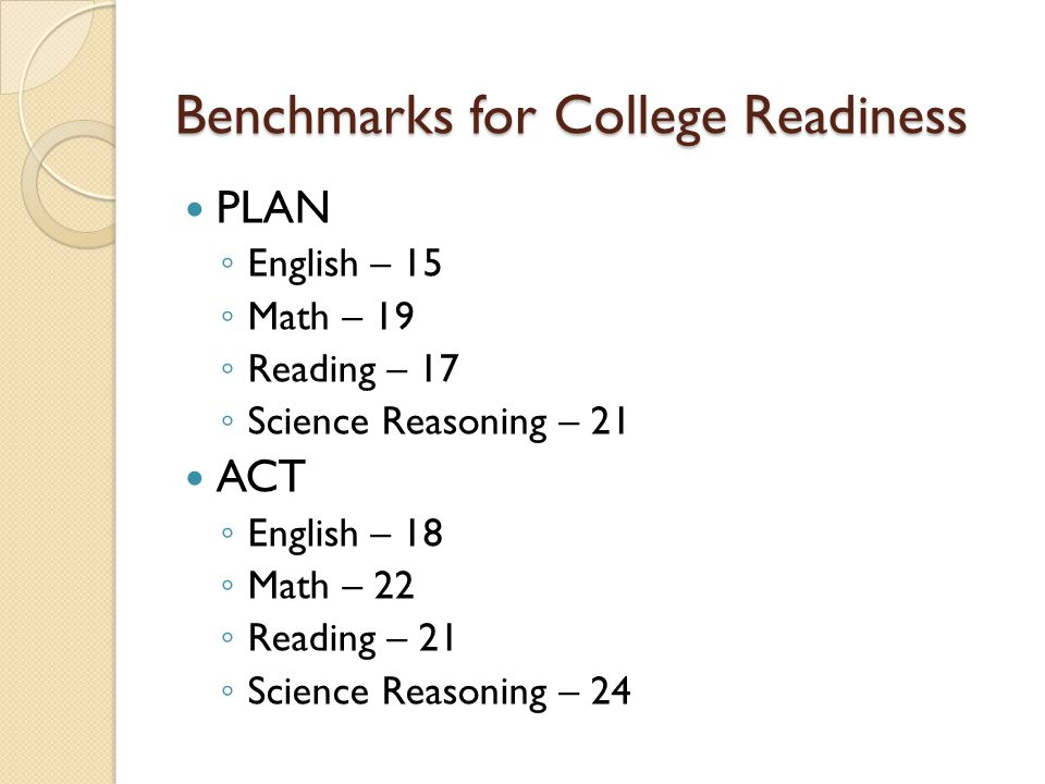 Benchmarks for College Readiness PLAN ◦ English – 15 ◦ Math – 19 ◦ Reading – 17 ◦ Science Reasoning – 21 ACT ◦ English – 18 ◦ Math – 22 ◦ Reading – 21 ◦ Science Reasoning – 24