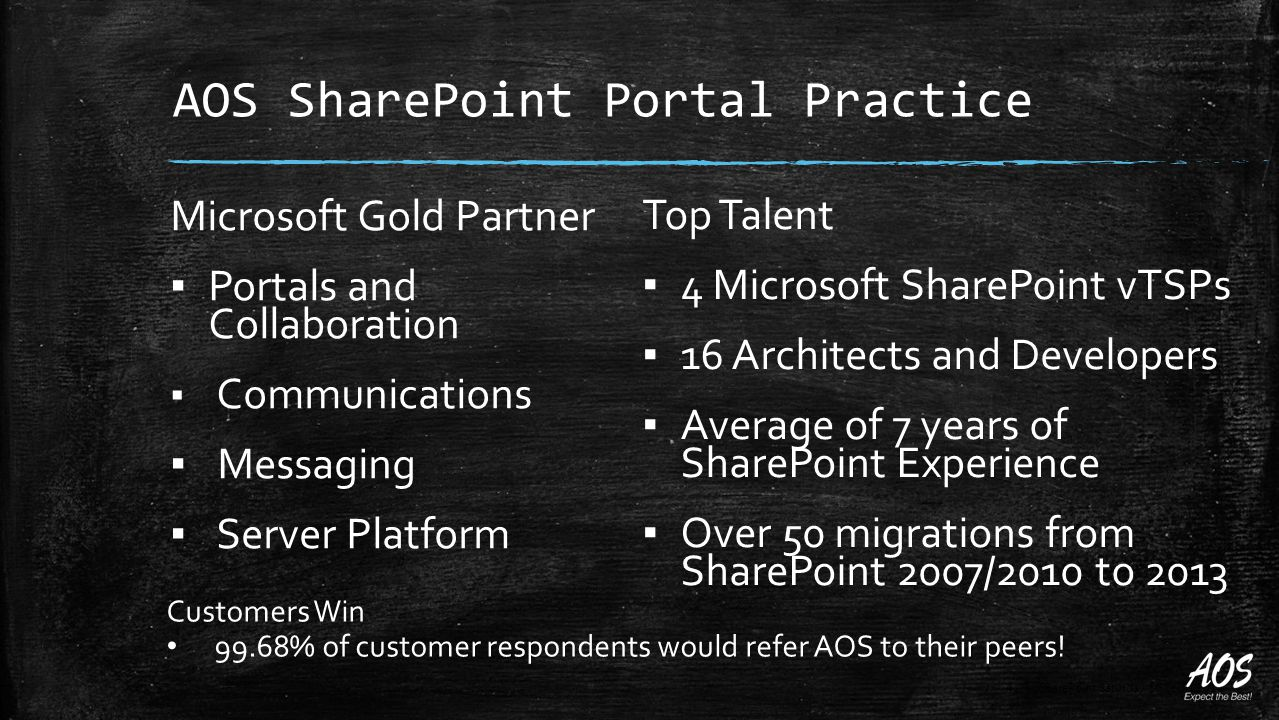 4 | SharePoint Saturday St.