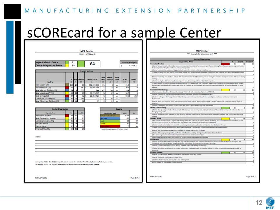 12 sCOREcard for a sample Center
