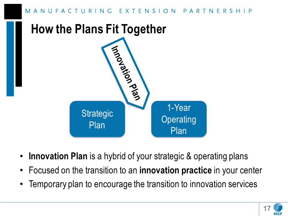 Strategic Plan 1-Year Operating Plan Innovation Plan Innovation Plan is a hybrid of your strategic & operating plans Focused on the transition to an innovation practice in your center Temporary plan to encourage the transition to innovation services 17 How the Plans Fit Together