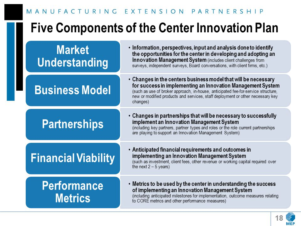 Five Components of the Center Innovation Plan Information, perspectives, input and analysis done to identify the opportunities for the center in developing and adopting an Innovation Management System (includes client challenges from surveys, independent surveys, Board conversations, with client firms, etc.) Market Understanding Changes in the centers business model that will be necessary for success in implementing an Innovation Management System (such as use of broker approach, in-house, anticipated fee-for-service structure, new or modified products and services, staff deployment or other necessary key changes) Business Model Changes in partnerships that will be necessary to successfully implement an Innovation Management System (including key partners, partner types and roles or the role current partnerships are playing to support an Innovation Management System) Partnerships Anticipated financial requirements and outcomes in implementing an Innovation Management System (such as investment, client fees, other revenue or working capital required over the next 2 – 5 years) Financial Viability Metrics to be used by the center in understanding the success of implementing an Innovation Management System (including anticipated milestones for implementation, outcome measures relating to CORE metrics and other performance measures) Performance Metrics 18