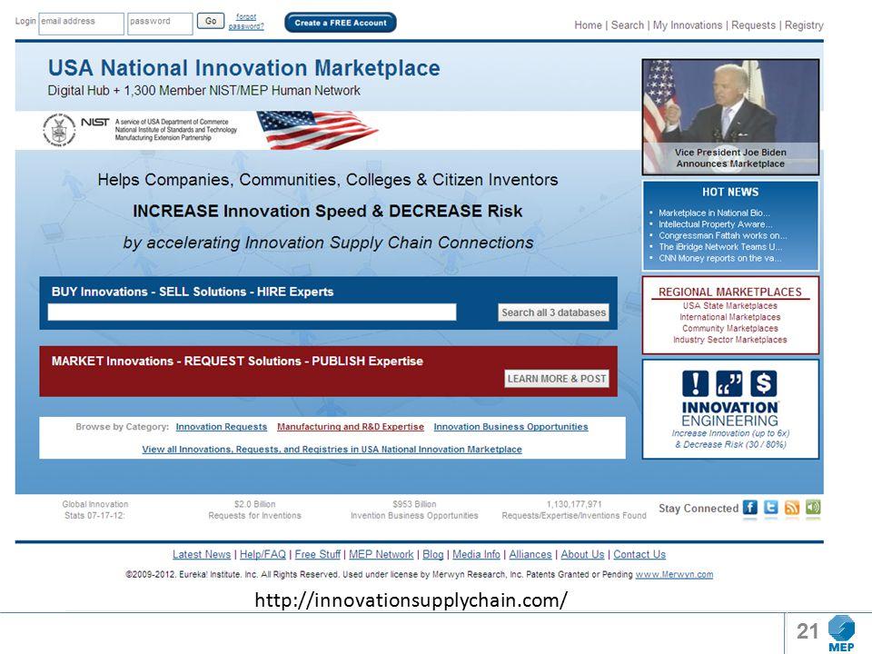 21 http://innovationsupplychain.com/