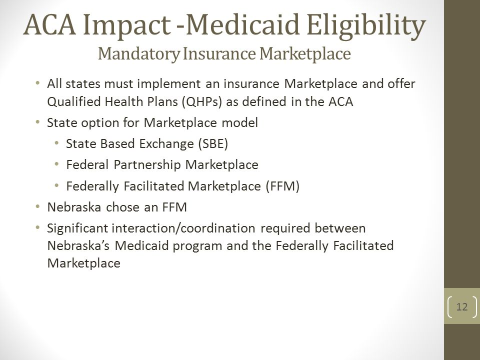ACA Impact -Medicaid Eligibility Mandatory Insurance Marketplace All states must implement an insurance Marketplace and offer Qualified Health Plans (QHPs) as defined in the ACA State option for Marketplace model State Based Exchange (SBE) Federal Partnership Marketplace Federally Facilitated Marketplace (FFM) Nebraska chose an FFM Significant interaction/coordination required between Nebraska's Medicaid program and the Federally Facilitated Marketplace 12
