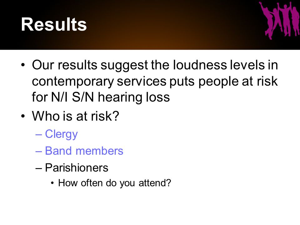 Results Our results suggest the loudness levels in contemporary services puts people at risk for N/I S/N hearing loss Who is at risk.