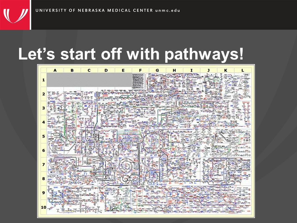 Let's start off with pathways!