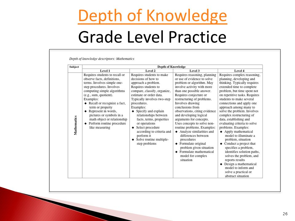 26 Depth of Knowledge Grade Level Practice