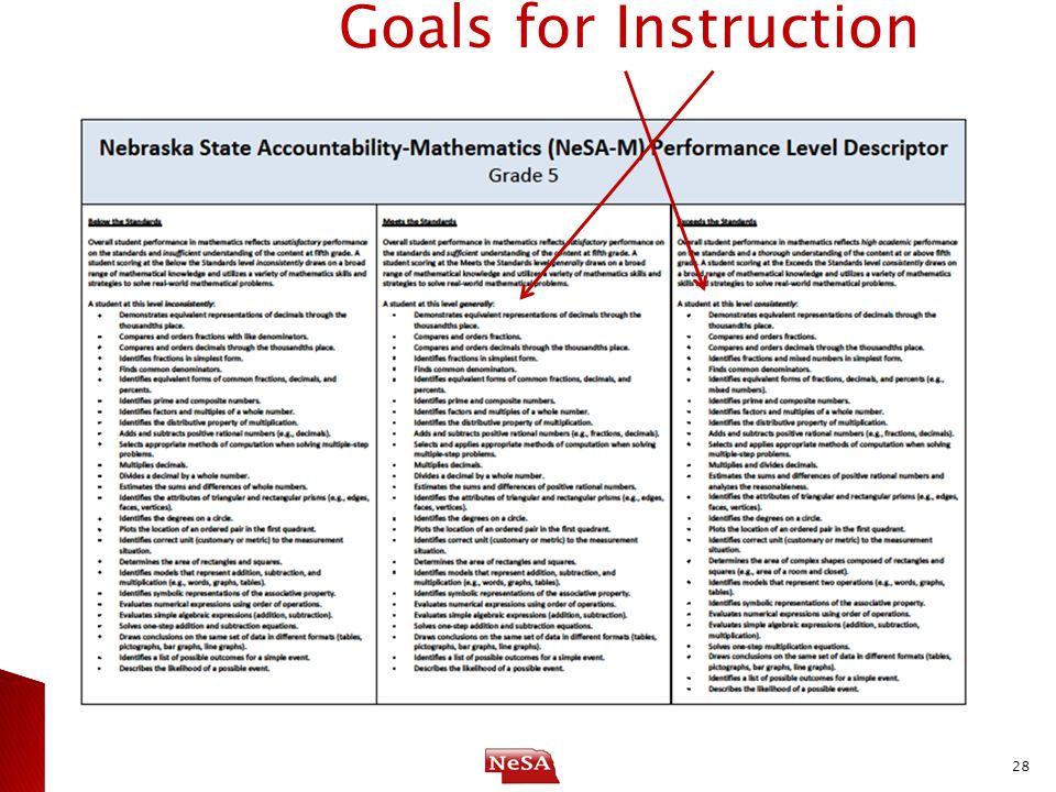 28 Goals for Instruction