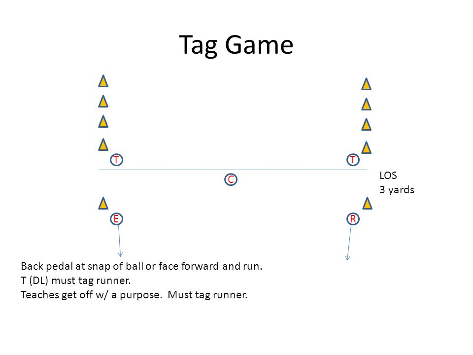 Tag Game C ER LOS 3 yards Back pedal at snap of ball or face forward and run.
