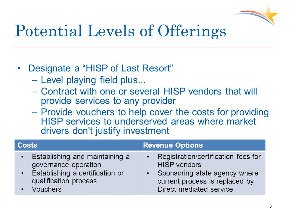 "Potential Levels of Offerings Designate a ""HISP of Last Resort"" –Level playing field plus... –Contract with one or several HISP vendors that will prov"