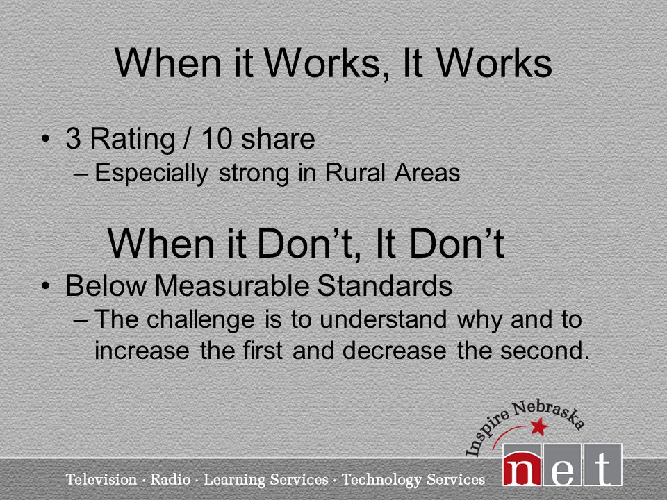 When it Works, It Works 3 Rating / 10 share –Especially strong in Rural Areas When it Don't, It Don't Below Measurable Standards –The challenge is to understand why and to increase the first and decrease the second.