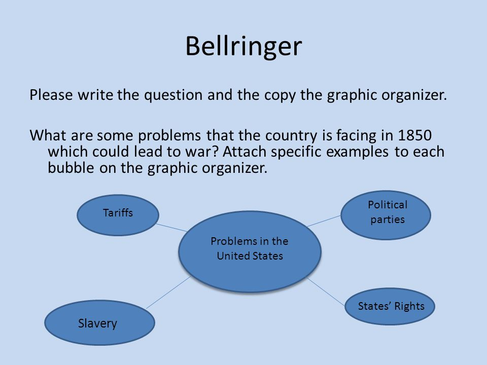 Bellringer Please write the question and the copy the graphic organizer. What are some problems that the country is facing in 1850 which could lead to