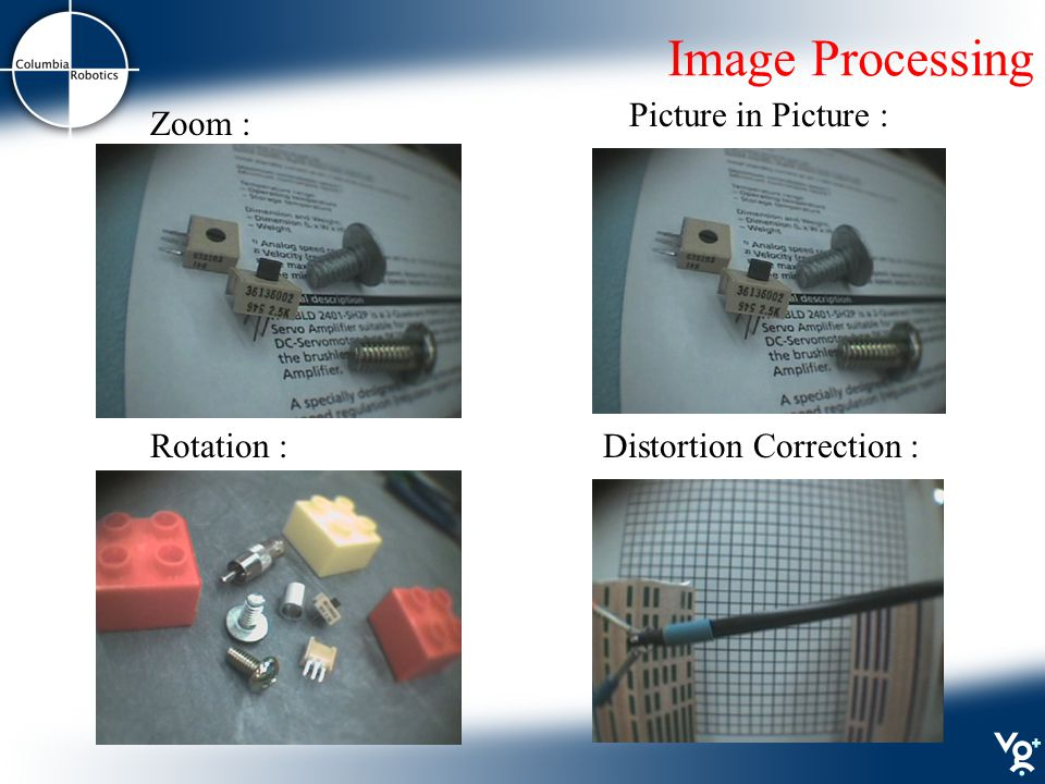 Image Processing Zoom : Distortion Correction :Rotation : Picture in Picture :